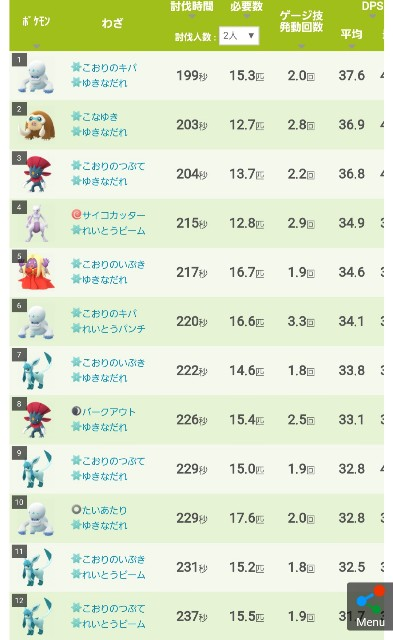 f:id:daichipokego777:20200730133603j:image
