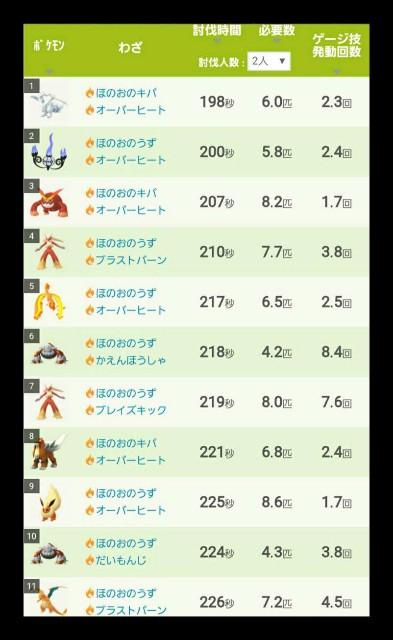 f:id:daichipokego777:20200814110131j:image