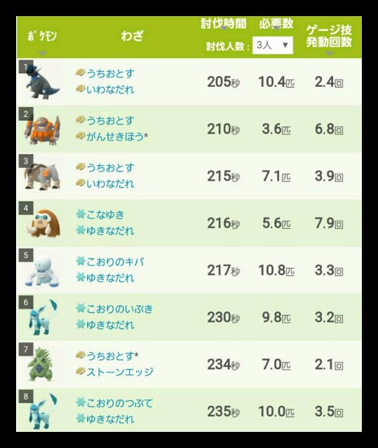 f:id:daichipokego777:20200924225605j:image