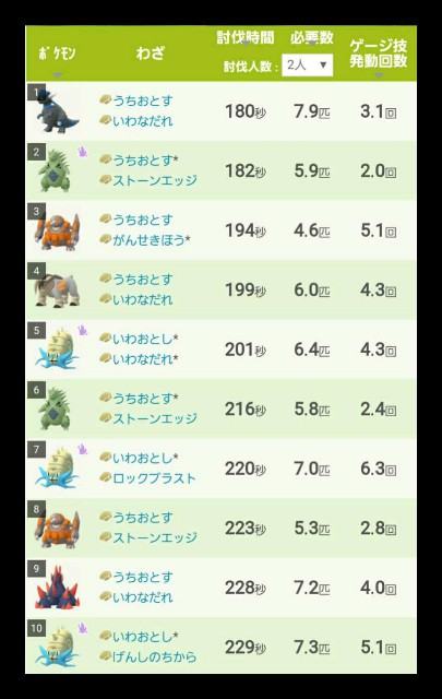f:id:daichipokego777:20201001163108j:image