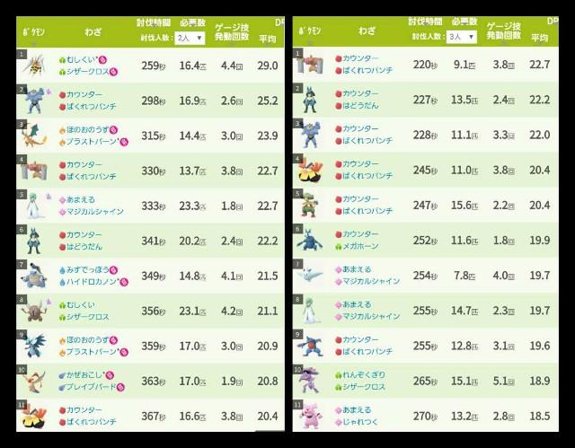 f:id:daichipokego777:20201022115206j:image