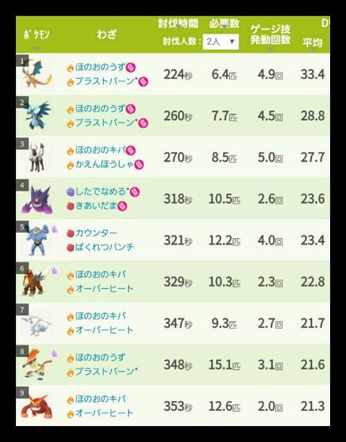 f:id:daichipokego777:20201114112036j:image
