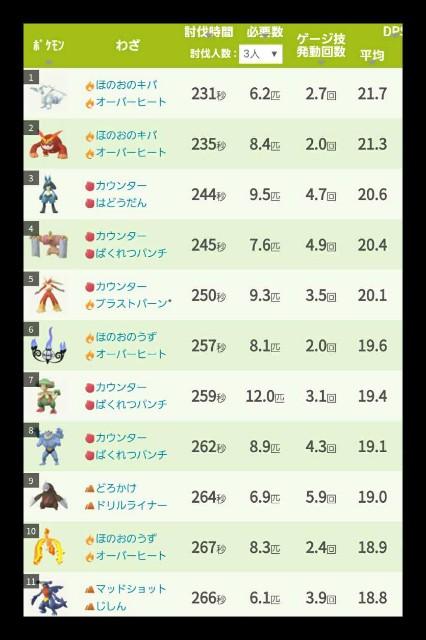 f:id:daichipokego777:20201114112711j:image