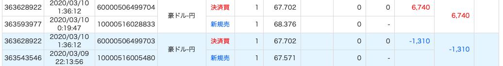 f:id:daidai-sh:20200310142451p:plain