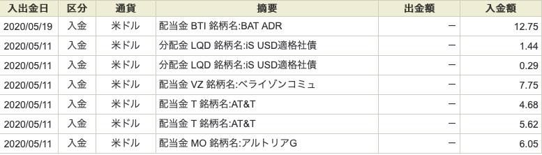 f:id:daidai-sh:20200601145844p:plain