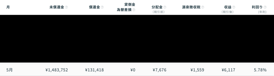 f:id:daidai-sh:20200601150534p:plain