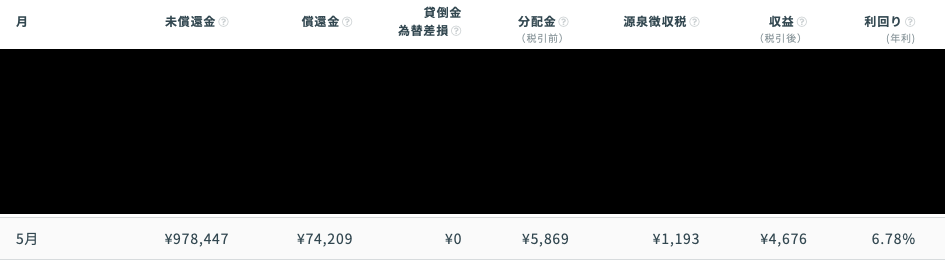 f:id:daidai-sh:20200601150607p:plain