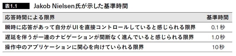 f:id:daidai3110:20190203072454p:plain