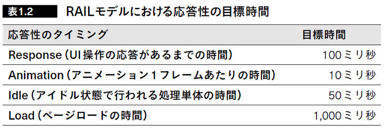 f:id:daidai3110:20190203072522p:plain