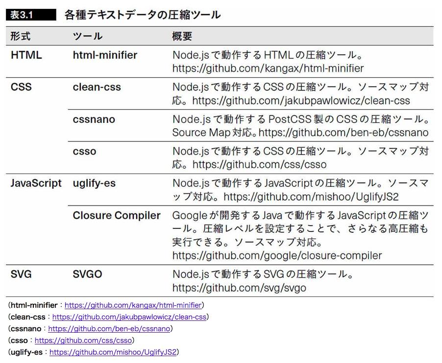 f:id:daidai3110:20190211090540j:plain