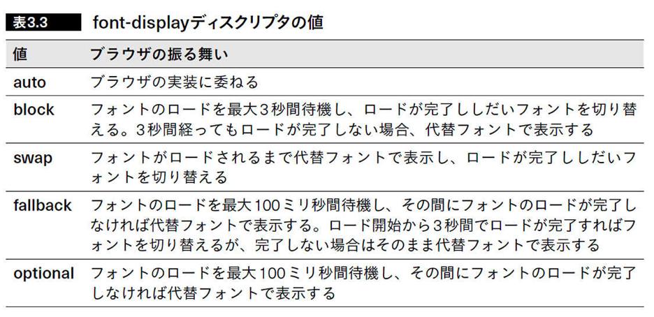 f:id:daidai3110:20190211093534p:plain
