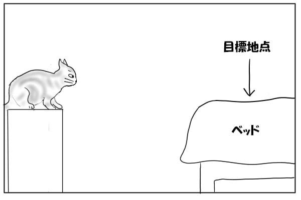 スピーカーの上の猫