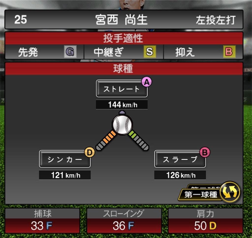 f:id:daidaiyamayama:20210401230430j:image