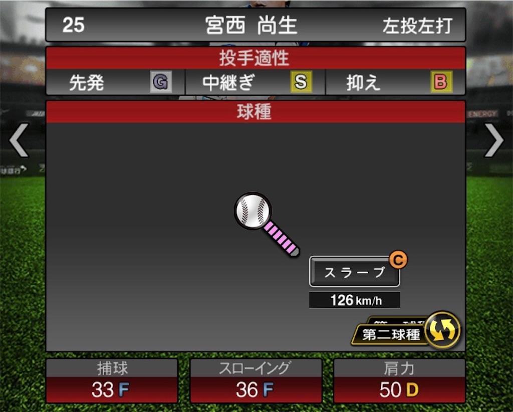 f:id:daidaiyamayama:20210401230443j:image