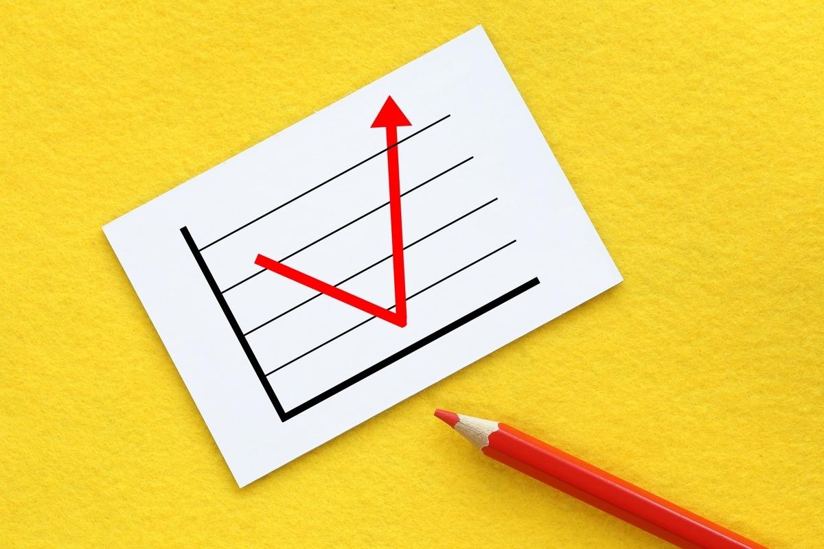 V字回復のグラフ