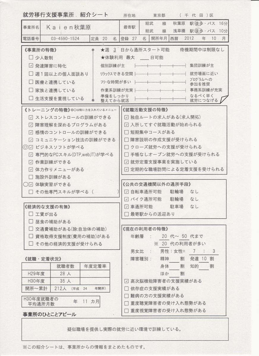 就労移行支援事業所紹介シート_カイエン