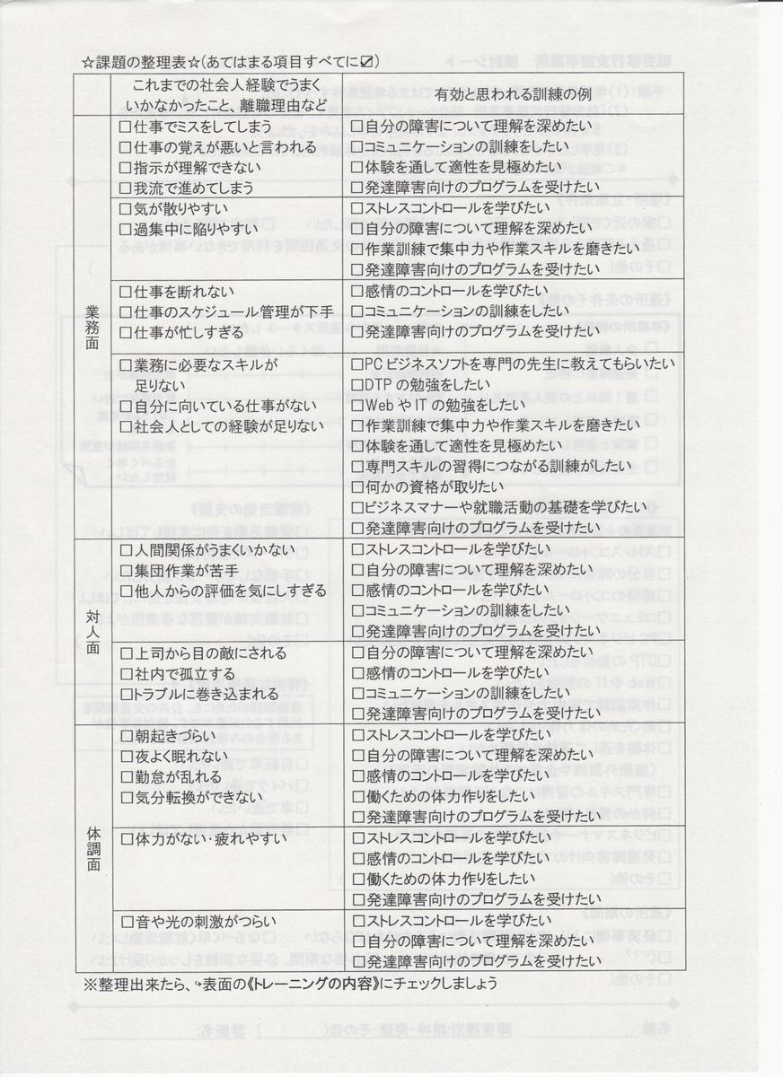 就労移行支援事業所検討シート_2