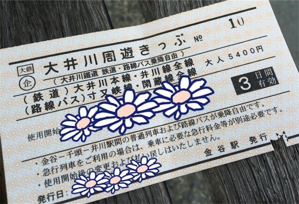 f:id:daifukupon:20170327214454j:image
