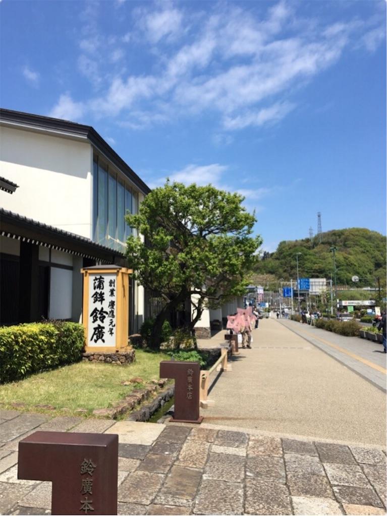f:id:daifukupon:20170423144001j:image