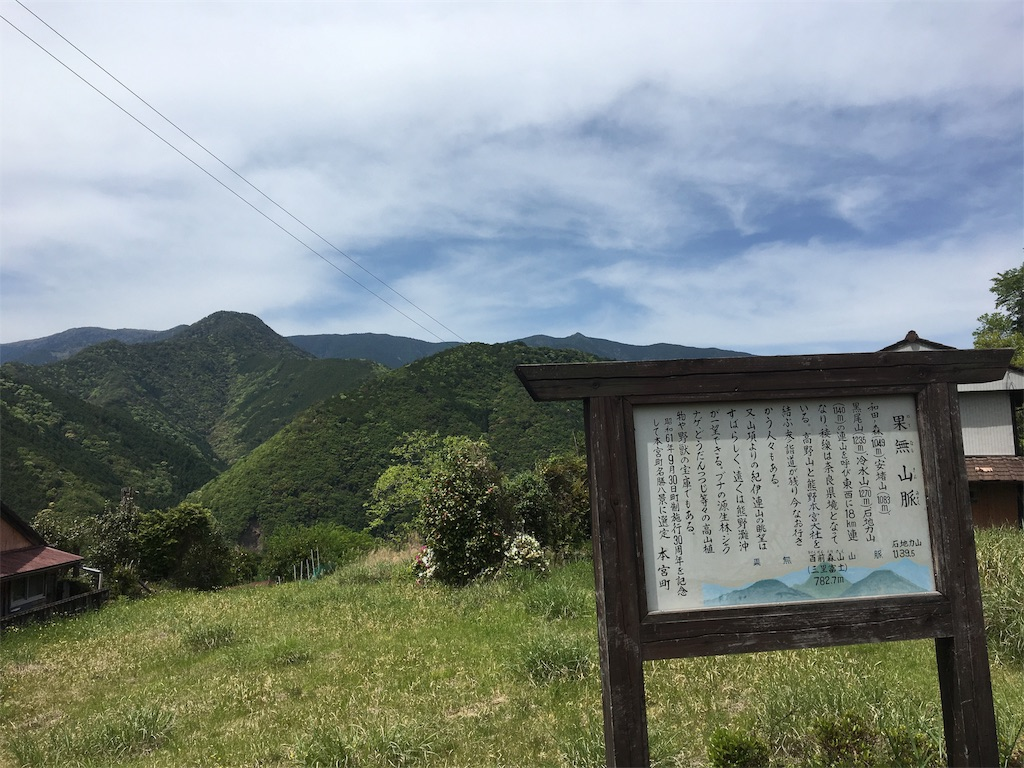 f:id:daifukupon:20170502211041j:image