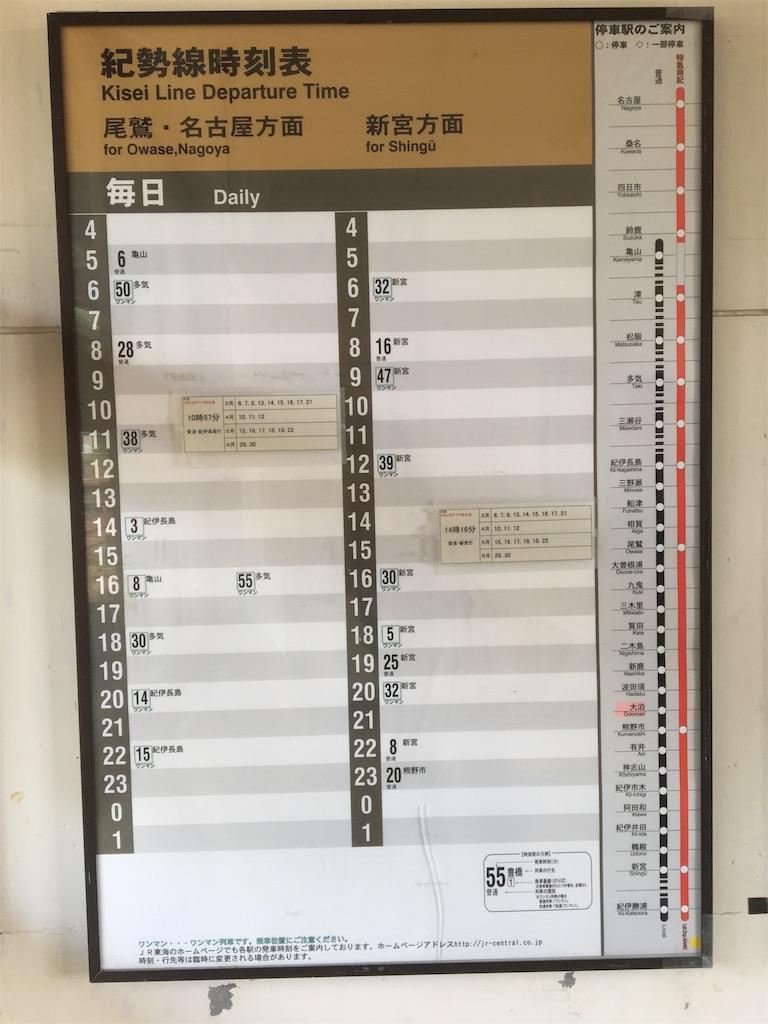 f:id:daifukupon:20170505122426j:image