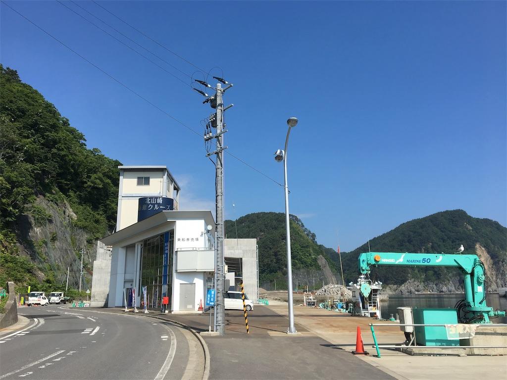 f:id:daifukupon:20170710083651j:image
