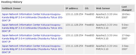 f:id:daigaku-syokuin:20080220123753p:image
