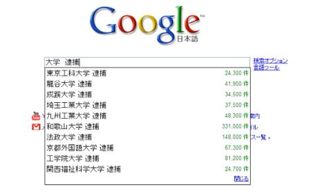 f:id:daigaku-syokuin:20100209050126p:image