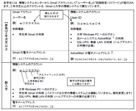 f:id:daigaku-syokuin:20100501015959p:image