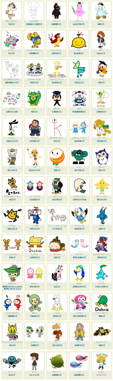 f:id:daigaku-syokuin:20100518052426p:image