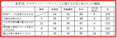 f:id:daigaku-syokuin:20101022215902p:image