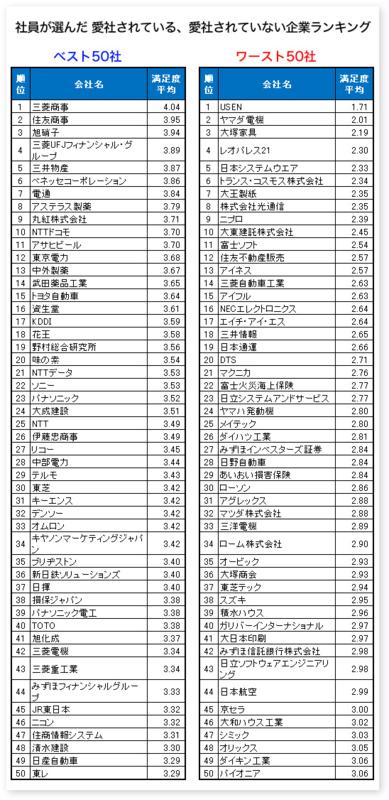 f:id:daigaku-syokuin:20101028100852p:image