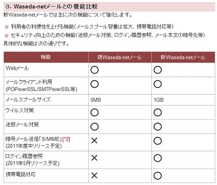 f:id:daigaku-syokuin:20110131084933p:image