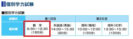 f:id:daigaku-syokuin:20110428015726p:image