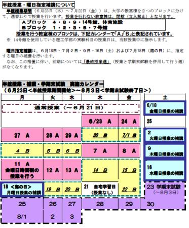 f:id:daigaku-syokuin:20110627085207p:image