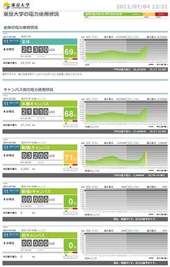 f:id:daigaku-syokuin:20110704123439p:image