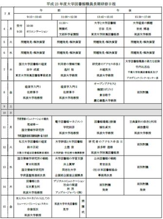 f:id:daigaku-syokuin:20110707091137p:image:w360