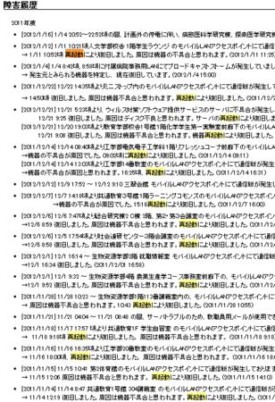 f:id:daigaku-syokuin:20120120085854p:image