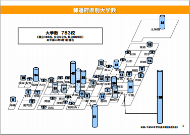 f:id:daigaku-syokuin:20130107123635p:image