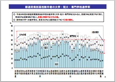 f:id:daigaku-syokuin:20130107123636p:image