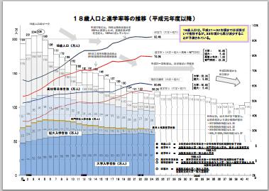 f:id:daigaku-syokuin:20130107123637p:image