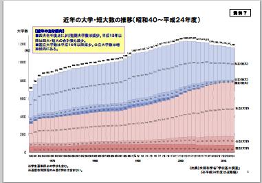 f:id:daigaku-syokuin:20130107123638p:image