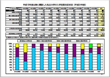 f:id:daigaku-syokuin:20130107123639p:image