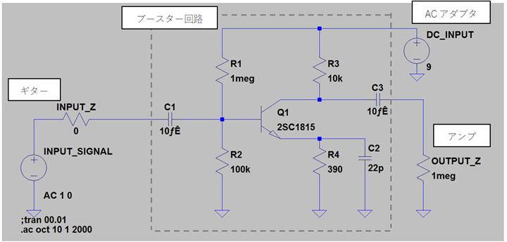 f:id:daigakuinnsei:20161204175831p:plain