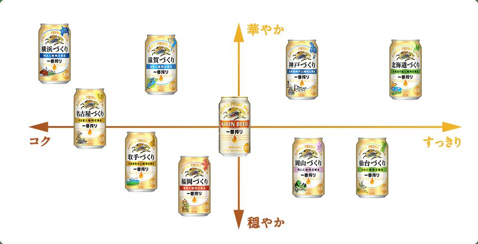 f:id:daigakukabuu:20180521221618p:plain