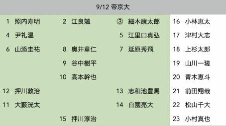 f:id:daigakurugby:20210910134348p:plain