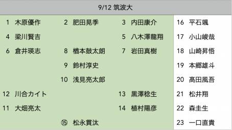 f:id:daigakurugby:20210910134859p:plain