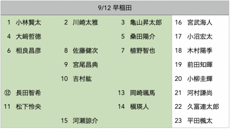 f:id:daigakurugby:20210910153603p:plain