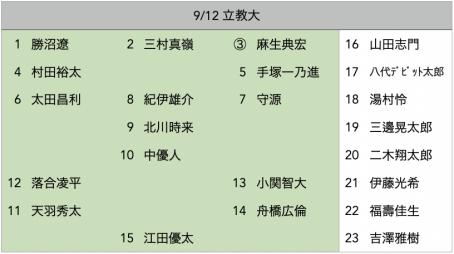 f:id:daigakurugby:20210910160538p:plain