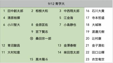 f:id:daigakurugby:20210910162902p:plain